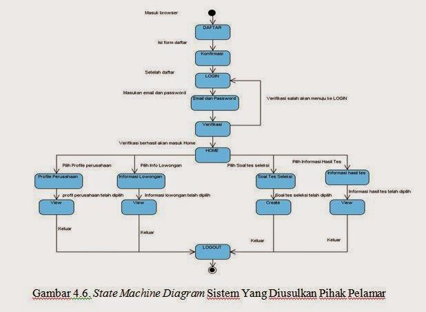 Perancangan sistem informasi penjualan berbasis online pada sandi perancangan sistem informasi penjualan berbasis online pada sandi komputer widuri ccuart Image collections