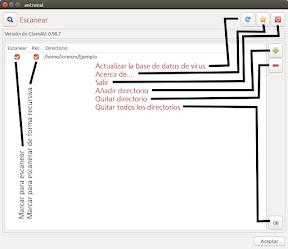 La búsqueda de virus en Ubuntu con Antiviral - funcionamiento