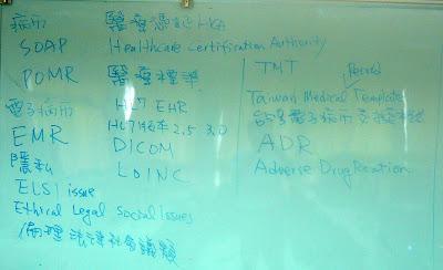 電子病歷相關名詞
