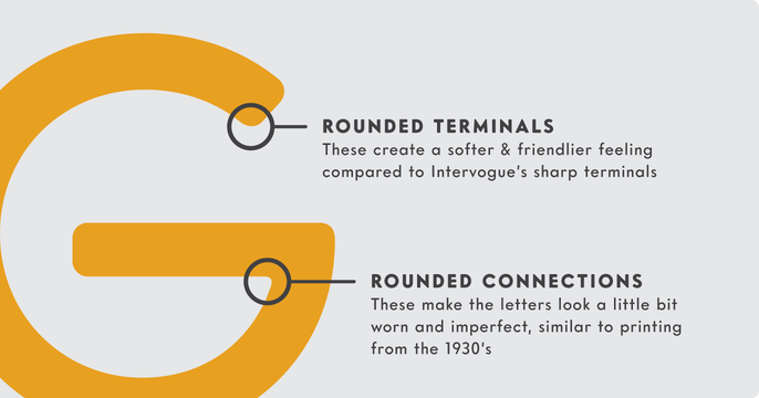 Download Intervogue Soft Fonts by Miller Type Foundry