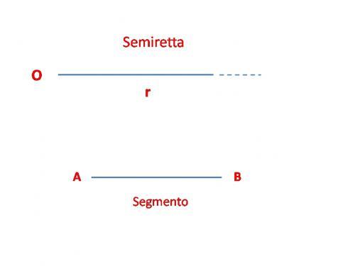 segmento_semir
