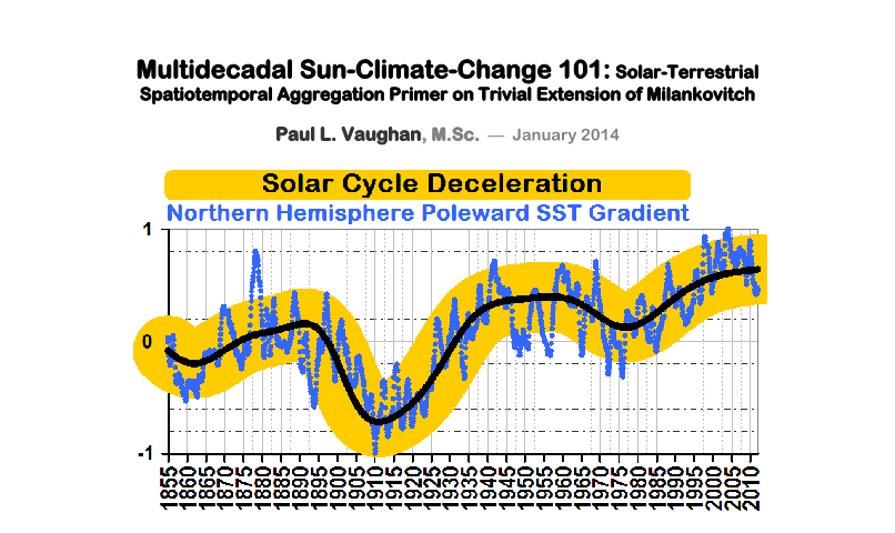 solar deceleration_paul vaughan