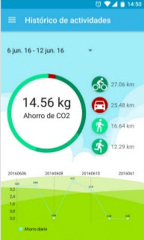 La app Marmotans es la ganadora de GoApp Madrid 2016