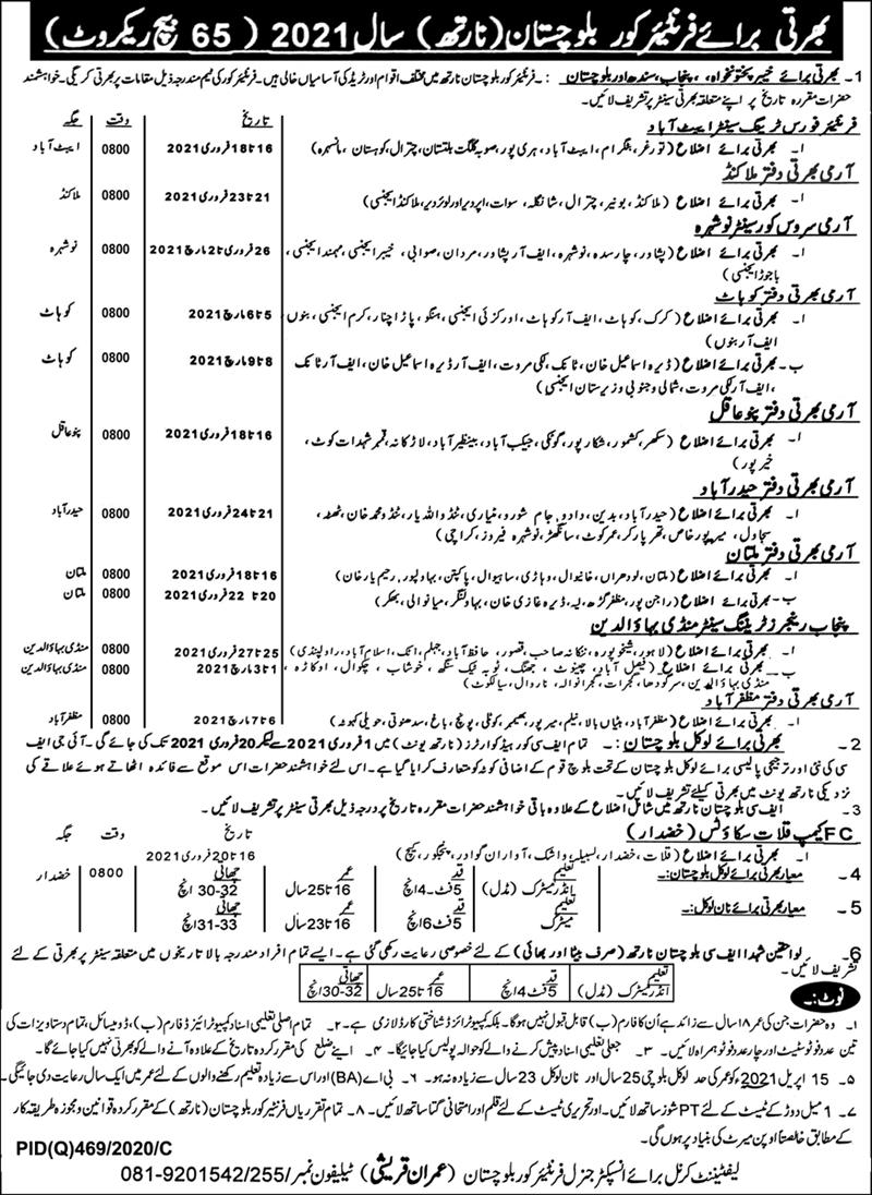 Frontier Corps (FC) Balochistan Jobs
