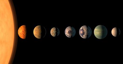 ilustração do aspeto de cada um dos planetas do sistema TRAPPIST-1