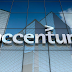 Accenture Recruiting  CA,MBA For Associate-Finance Processes