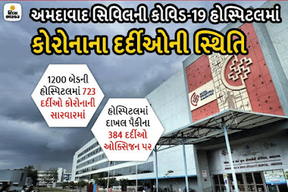 Breaking News Ahmedabad curfew from tomorrow see full details news