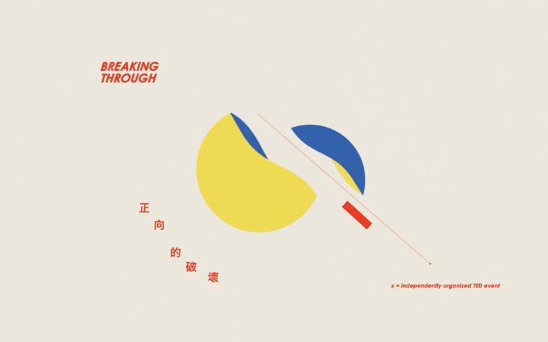 #FLip 幾何「翻轉」:TED X Taipei 2013 形象影片活躍的視覺意象! 2