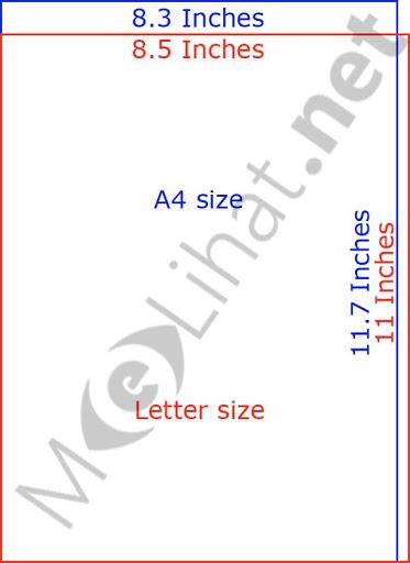 Ukuran Kertas A4 dalam Inchi (inc)