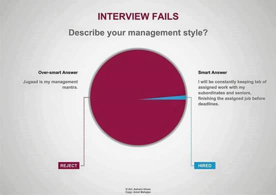 Describe Your Management Style ?