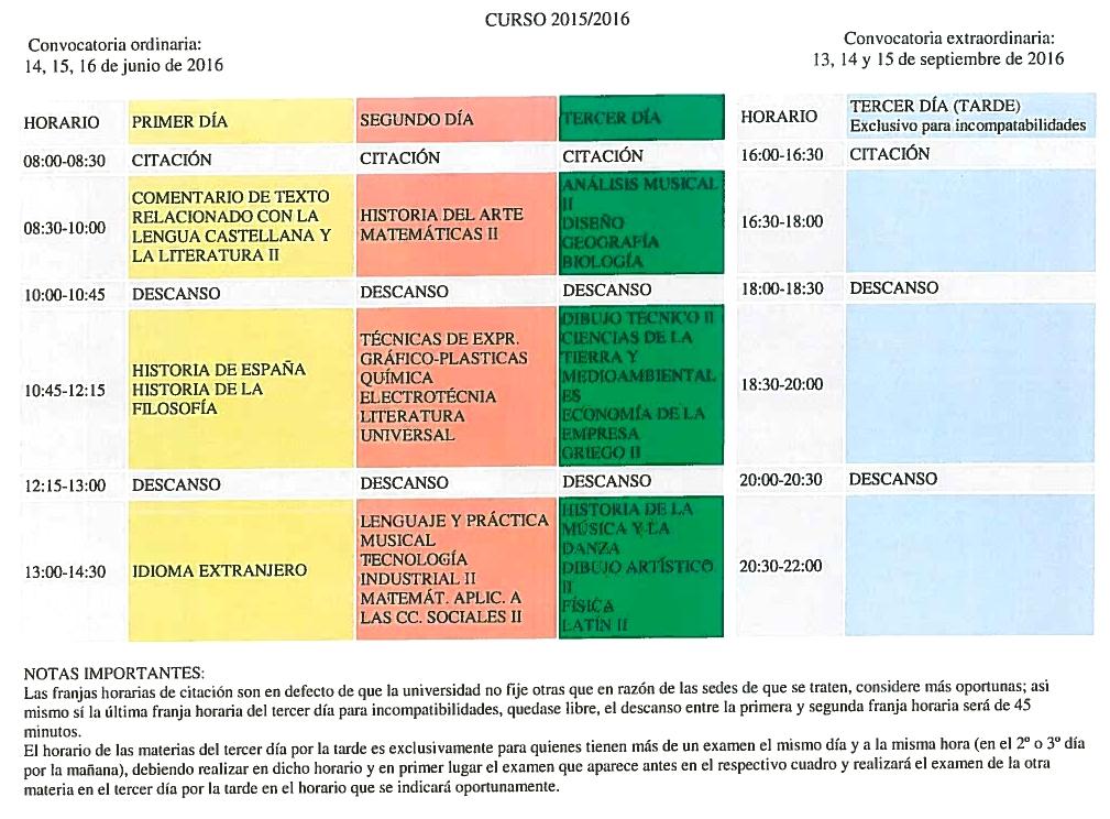 Bitácora de IES Averroes (Córdoba)