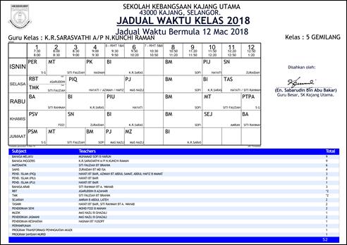 Jadual Waktu Kelas 12.3.2018_020