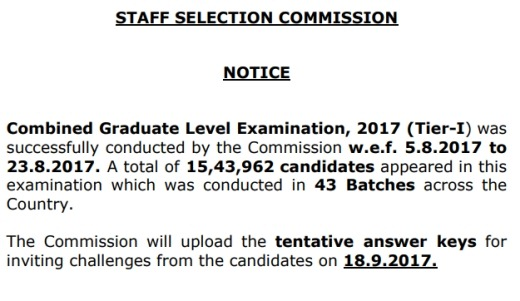 SSC CGL 2017 number of applications, SSC CGL 2017 how many candidates,SSC CGL 2017 number of candidates,How many appeared for SSC CGL 2017 tier I