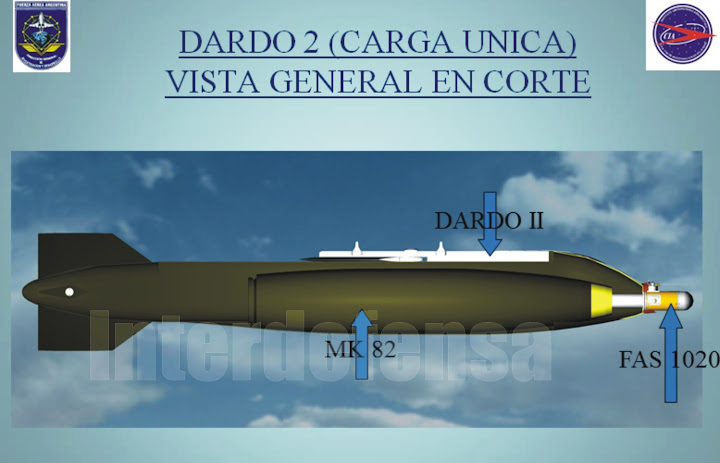 DARDO II, B, C, datos técnicos. 22