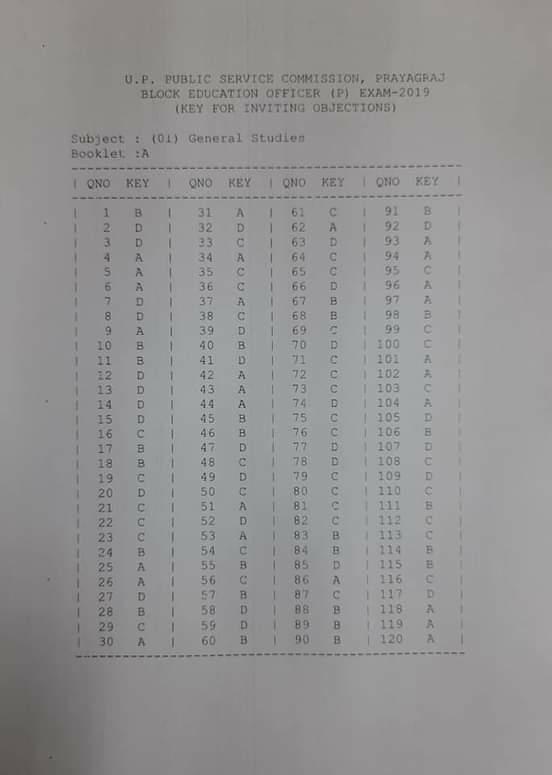 खण्ड शिक्षा अधिकारी भर्ती परीक्षा 2019 का आधिकारिक उत्तर माला देखें, block education officer exam 2019 official answer key all series a,b,c,d