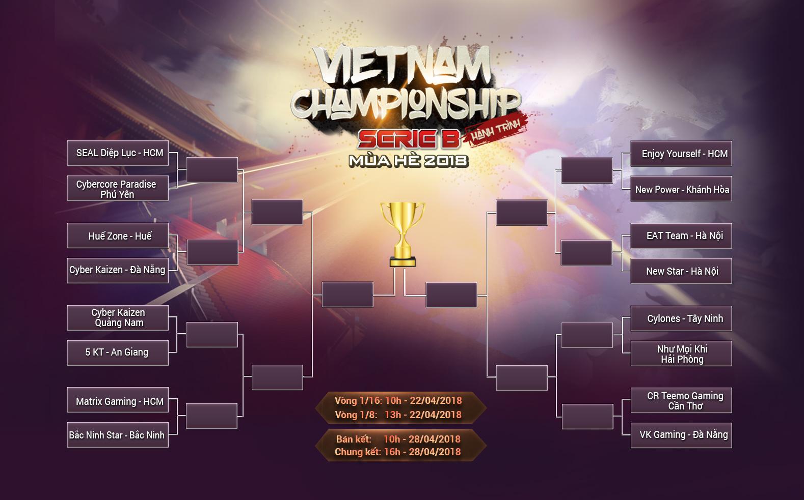 Lịch thi đấu vòng Loại Trực Tiếp VCSB mùa hè 2018