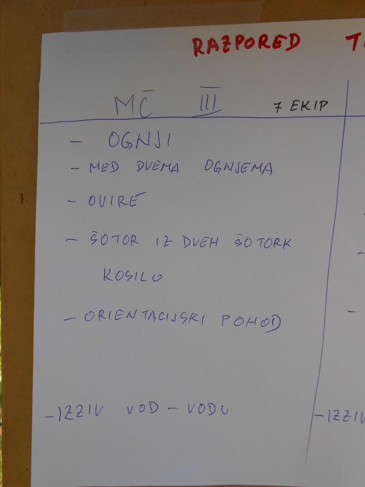 Državni mnogoboj, Mirna 2016 - DSCN5411.JPG