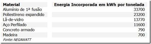 madeira-energia-1