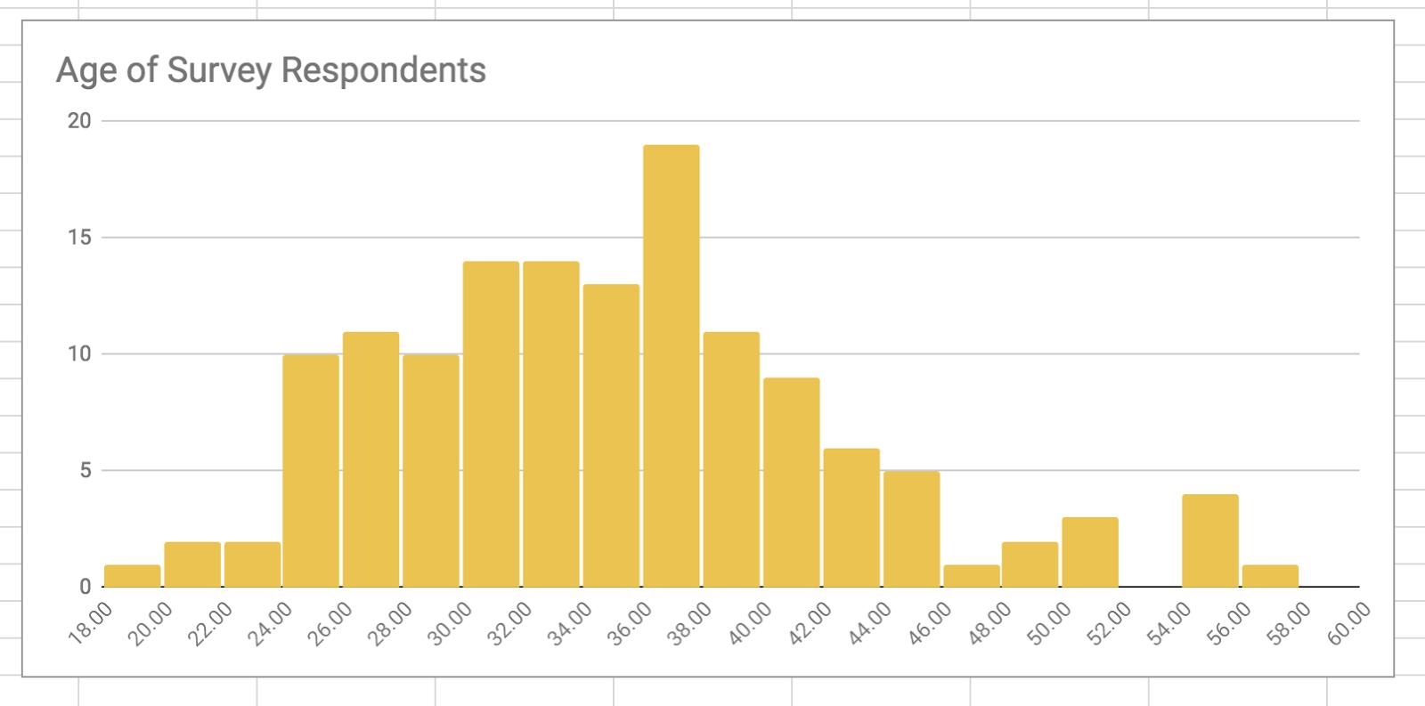 How do I format data labels on charts? - Docs Editors Help