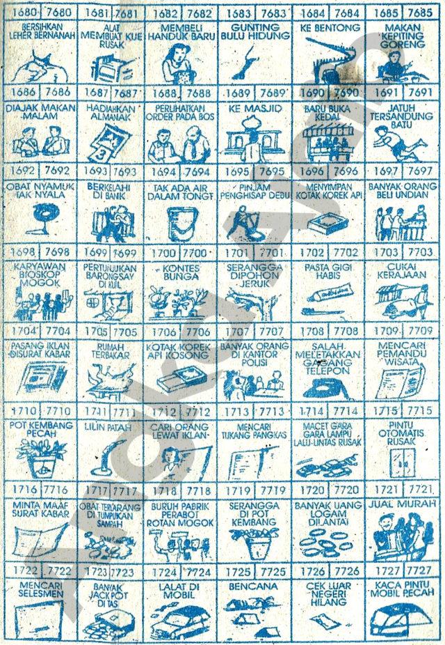 Daftar Buku Mimpi 4D dengan Nomor Togel Abjad 1680 – 1727 dan 7680 – 7727