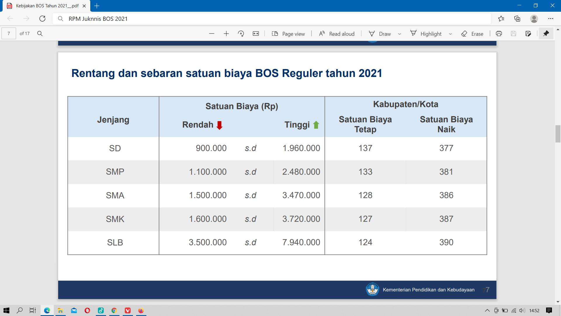 Besaran-Dana-BOS-2021-akan-Menggunakan-Dua-Variabel
