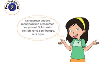 Kunci Jawaban Buku Kelas 4 SD Tema 7 Subtema 3 Pembelajaran 2