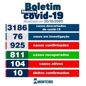 Confira o boletim dos casos de COVID em Monteiro nesta terça-feira