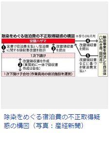 安藤ハザマ.JPG