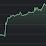 Robert Hoehn's profile photo
