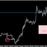 PRO◆ 2012年2月1日~2月10日(勝率97.8%:検証用EUR/USD・5M)