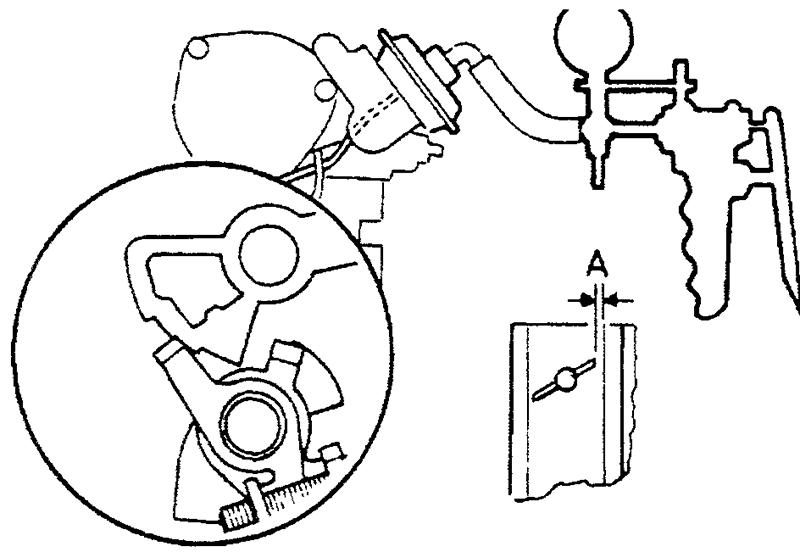 Проверка предохранительного механизма системы быстрого холостого хода - Suzuki SF413