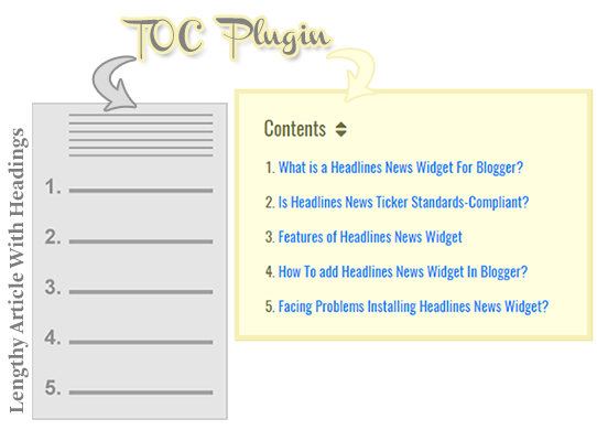 TOC Plugin: Automatic Table of Contents using JavaScript