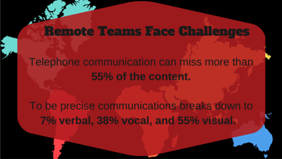 Remote teams face challenges