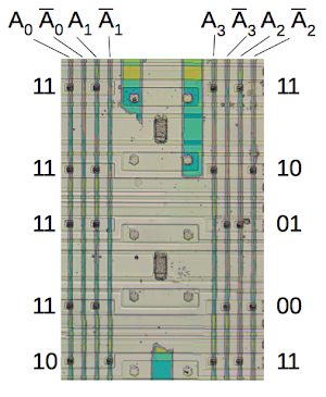 The address decode logic in the Intel 3101 RAM chip. Each row decodes matches four address lines to decode one of the 16 address combinations. You can see the value counting down in binary.