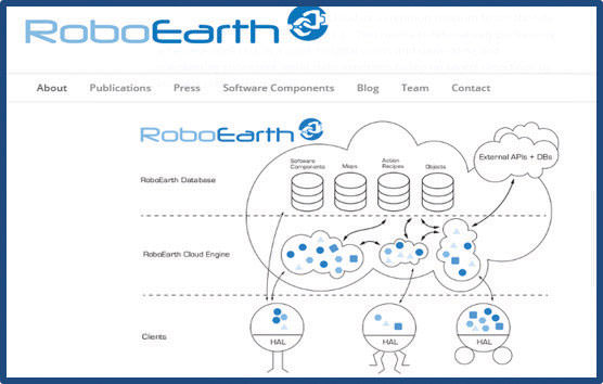 圖九-Roboearth網頁截圖