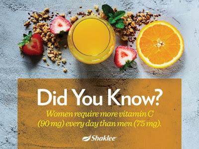 Keperluan Vitamin C Wanita Dan Lelaki
