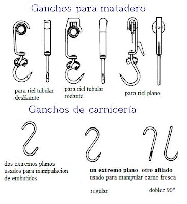 Metaldise os de costa rica s a equipos para plantas de for Ganchos para rieles