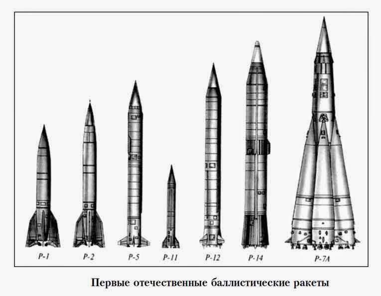 Ракеты СССР