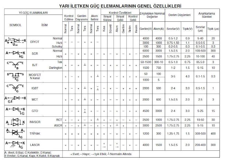 [Resim: yarc4b1-iletken-gc3bcc3a7-elemanlarc4b1.jpg]
