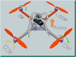 QuadCopter-XConfig