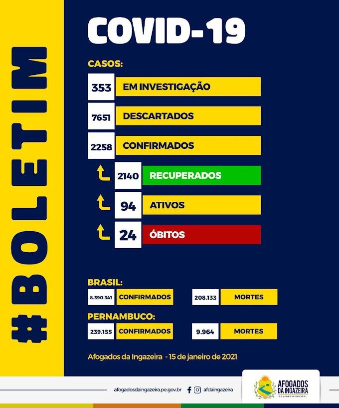 Afogados registra 31 casos de Covid-19 nesta sexta (15); Centro e São Braz são os bairros com mais casos ativos da doença