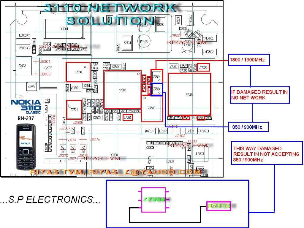 Nokia 3110 Classic No Signal Problem Picture Help Dizzysenses 6230 Service Manual Network