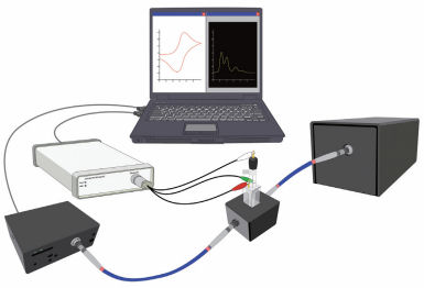 光電気化学測定のシステム構成図