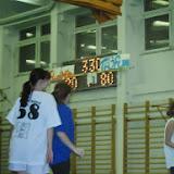 Non Stop Kosár 2005-2006 - image015.jpg