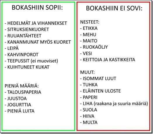 bokashiin