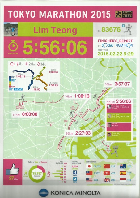 TKM 2015 Konica Minolta Time Record