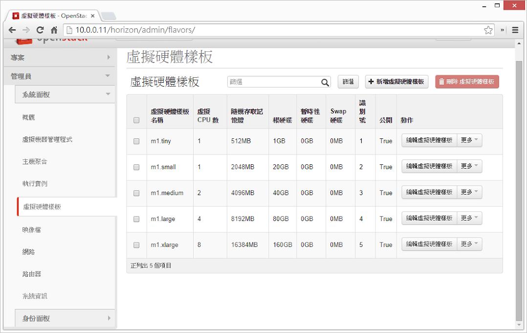 Horizon >> 管理員 >> 系統面板 >> 虛擬硬體樣板