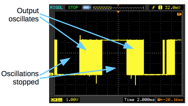 An I/O pin can be toggled to form an oscillator. Unfortunately, oscillations can stop for several milliseconds if the processor is doing something else.
