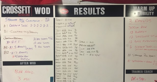 Crossfit Workout of the Day: CrossFit Workout - Thursday 10