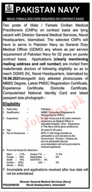 pakistan-navy-doctor-jobs-2021